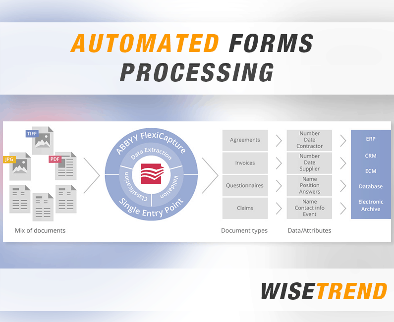 Automated Forms Processing